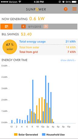 SunPower Mobile Monitoring Screenshot